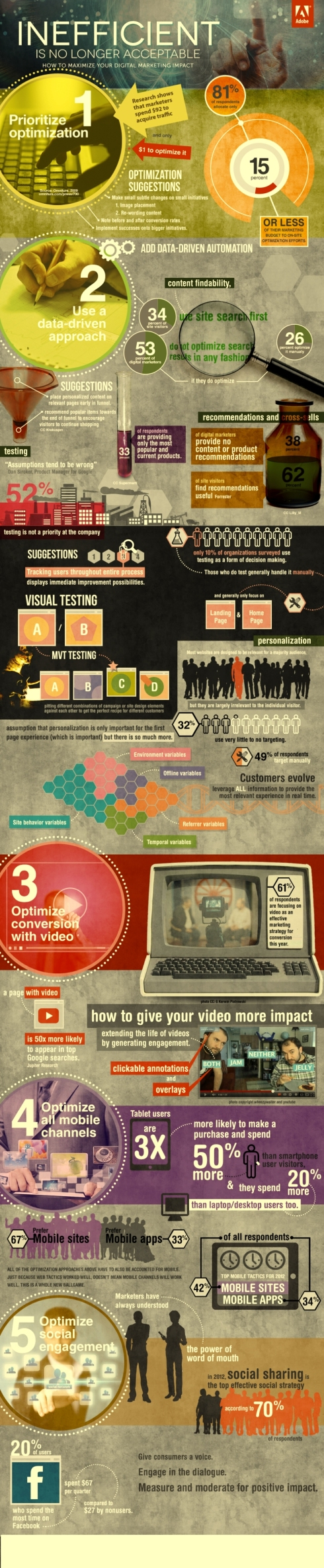 How to maximize your digital marketing efforts By EBriks Infotech
