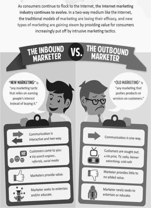 Inbound Marketing VS Outbound Marketing BY EBriks Infotech